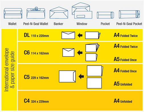business envelope size